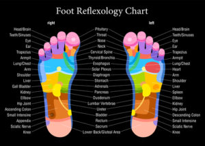 relieve foot pain